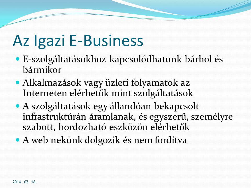 Az E-Business Fejlődési Térképe 2014.07. 18.
