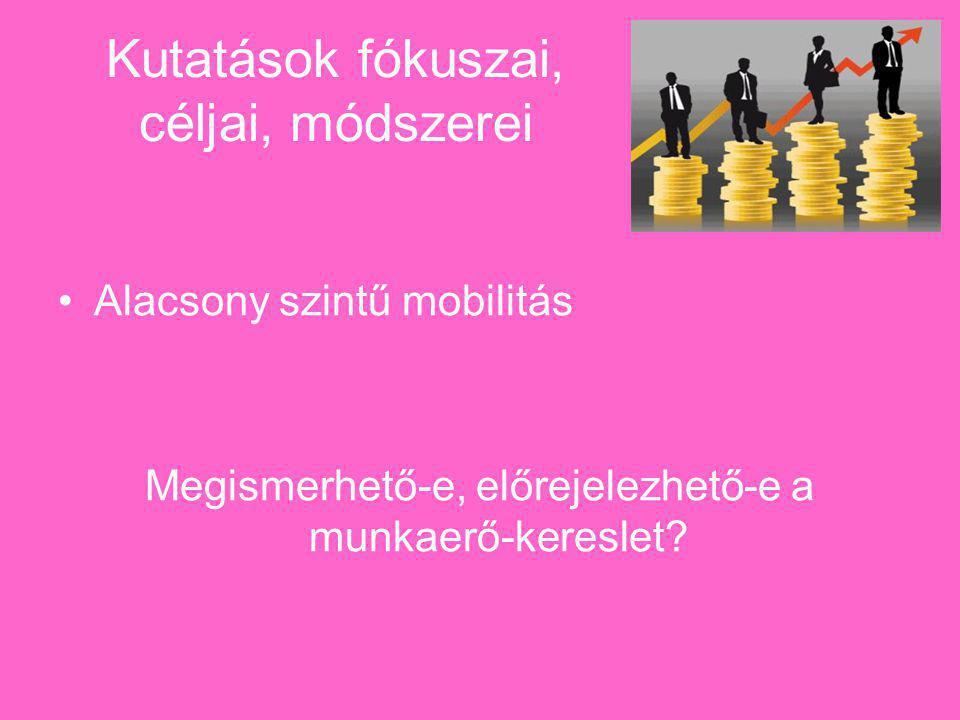 Kutatások fókuszai, céljai, módszerei Alacsony szintű mobilitás Megismerhető-e, előrejelezhető-e a munkaerő-kereslet?