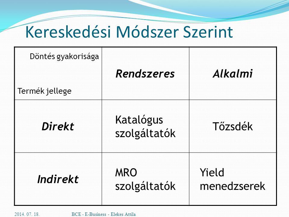 Kereskedési Módszer Szerint Döntés gyakorisága Termék jellege RendszeresAlkalmi Direkt Katalógus szolgáltatók Tőzsdék Indirekt MRO szolgáltatók Yield