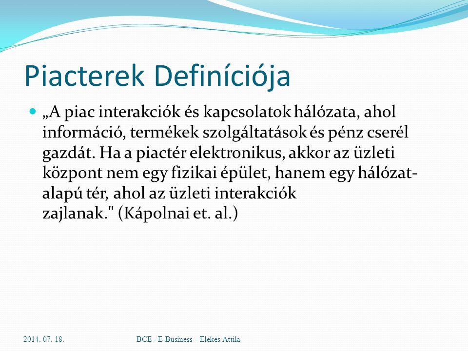 """Piacterek Definíciója """"A piac interakciók és kapcsolatok hálózata, ahol információ, termékek szolgáltatások és pénz cserél gazdát. Ha a piactér elektr"""