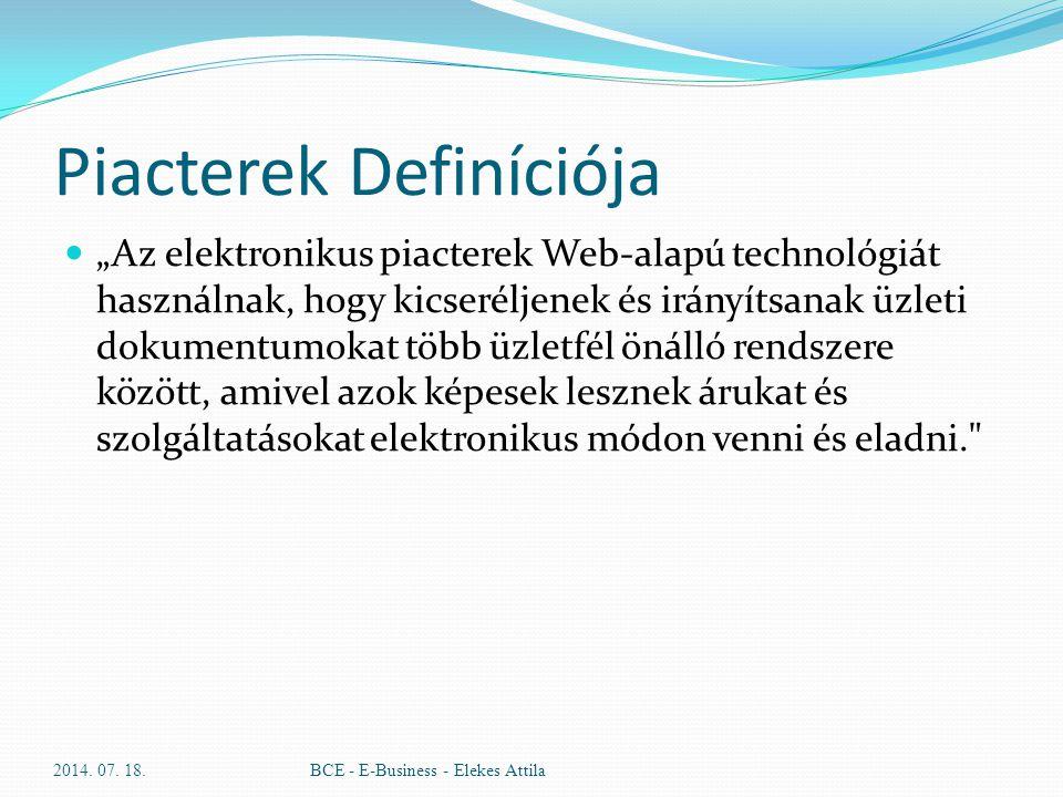 Zárt Piacterek Point-to-point modell a vállalatok kapcsolataikat egymással külön-külön építik ki Klasszikus formája: EDI (Electronic Data Interchange) zárt, bérelt vonali csatorna használata napjainkban webEDI – internet felhasználása 2014.