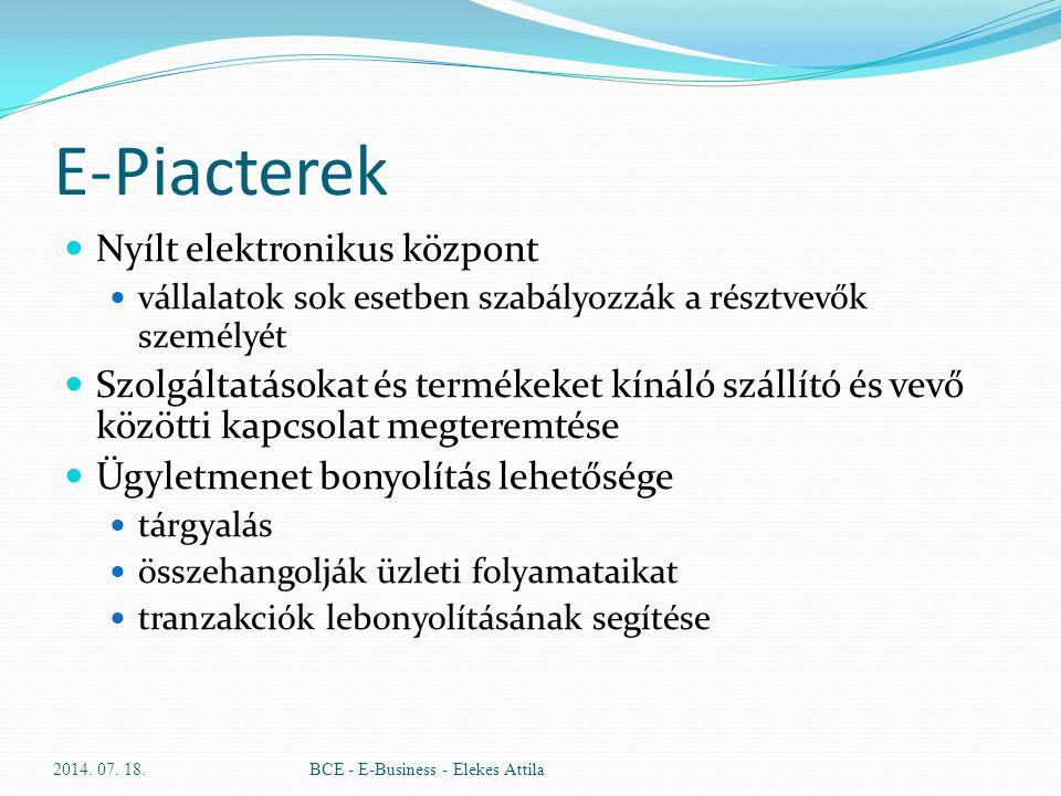 E-Piacterek Nyílt elektronikus központ vállalatok sok esetben szabályozzák a résztvevők személyét Szolgáltatásokat és termékeket kínáló szállító és ve