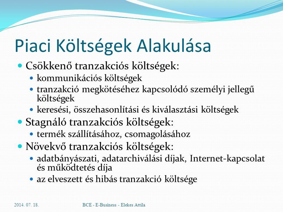 Példa 2014. 07. 18.BCE - E-Business - Elekes Attila