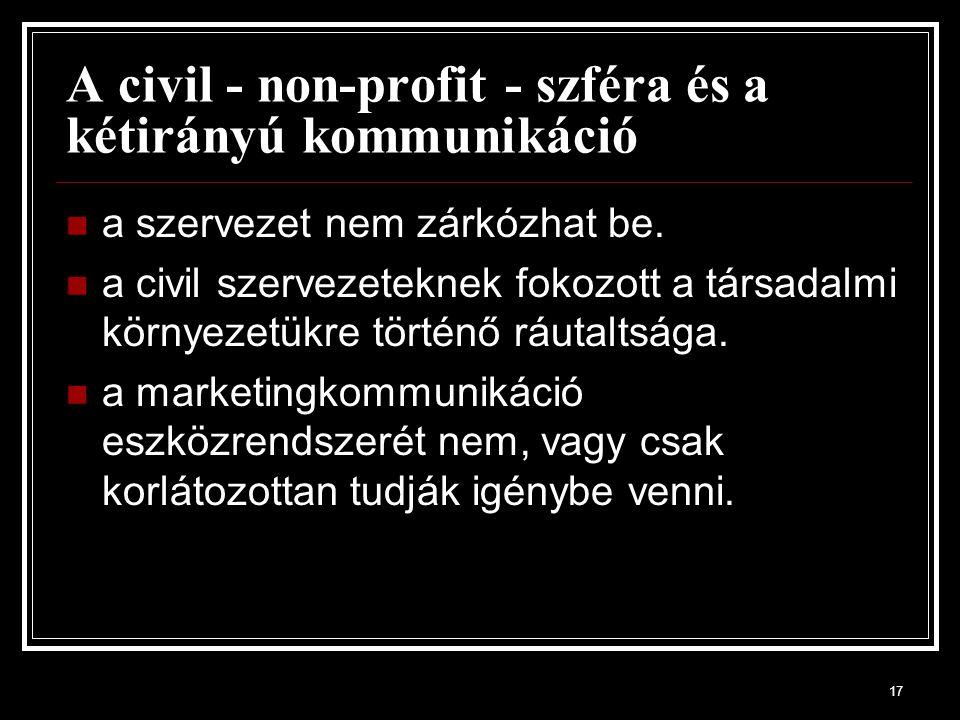 17 A civil - non-profit - szféra és a kétirányú kommunikáció a szervezet nem zárkózhat be. a civil szervezeteknek fokozott a társadalmi környezetükre