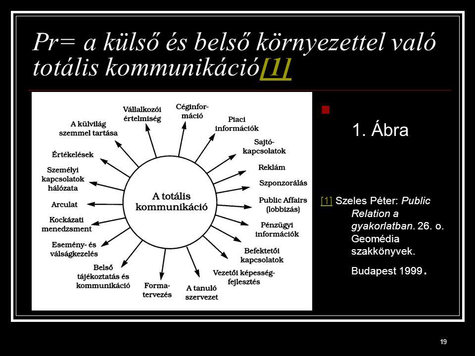 19 Pr= a külső és belső környezettel való totális kommunikáció[1][1] 1. Ábra [1][1] Szeles Péter: Public Relation a gyakorlatban. 26. o. Geomédia szak