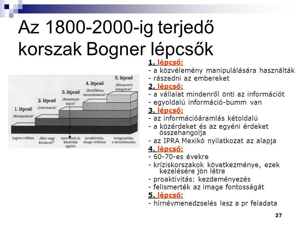 27 Az 1800-2000-ig terjedő korszak Bogner lépcsők 1. lépcső: - a közvélemény manipulálására használták - rászedni az embereket 2. lépcső: - a vállalat