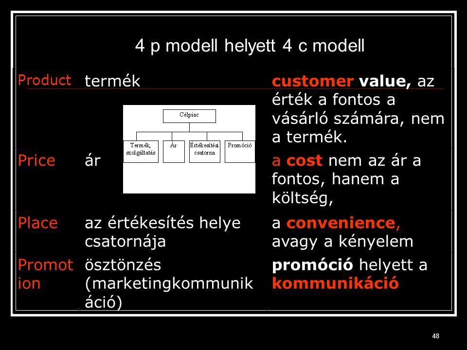 48 Product termékcustomer value, az érték a fontos a vásárló számára, nem a termék. Priceára cost nem az ár a fontos, hanem a költség, Placeaz értékes