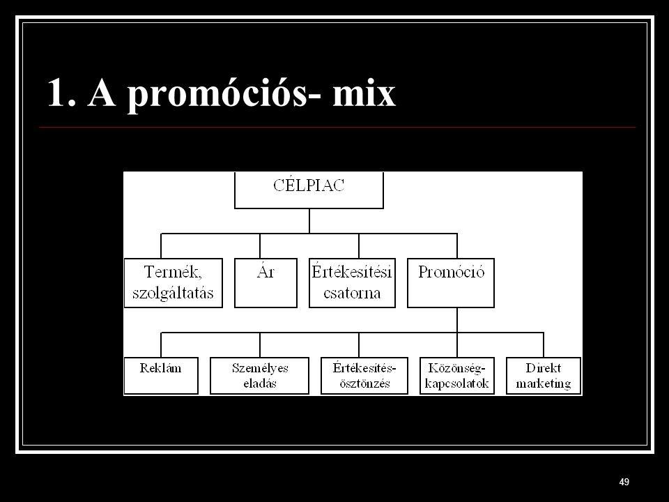 49 1. A promóciós- mix