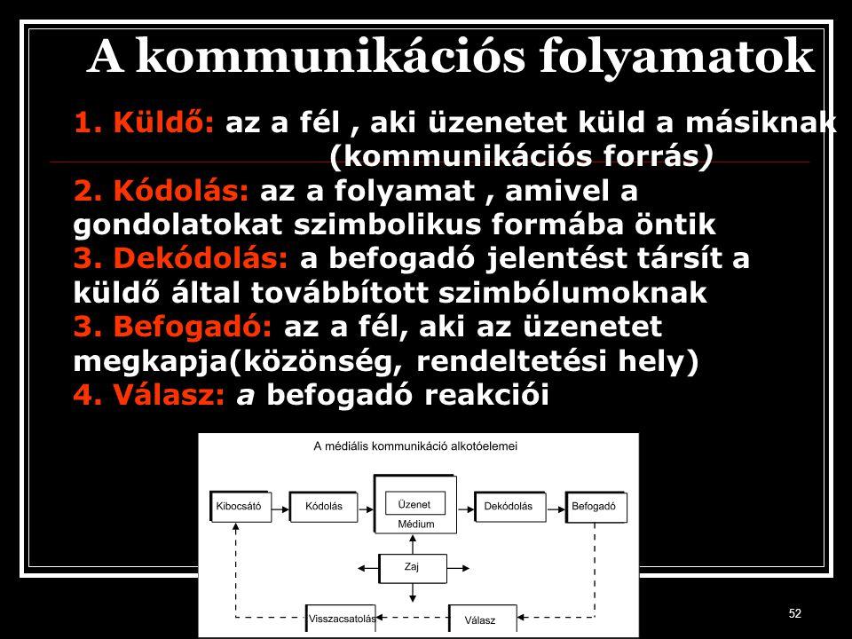 52 A kommunikációs folyamatok 1. Küldő: az a fél, aki üzenetet küld a másiknak (kommunikációs forrás) 2. Kódolás: az a folyamat, amivel a gondolatokat
