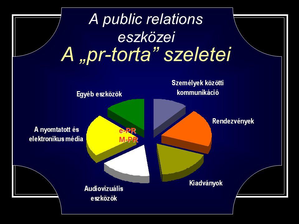 """A public relations eszközei A """"pr-torta szeletei e-PRM-PR"""
