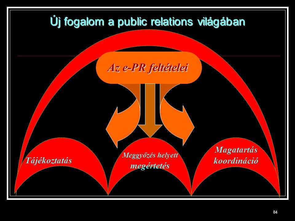 84 Az e-PR feltételei Tájékoztatás Meggyőzés helyett megértetés Magatartás koordináció Új fogalom a public relations világában