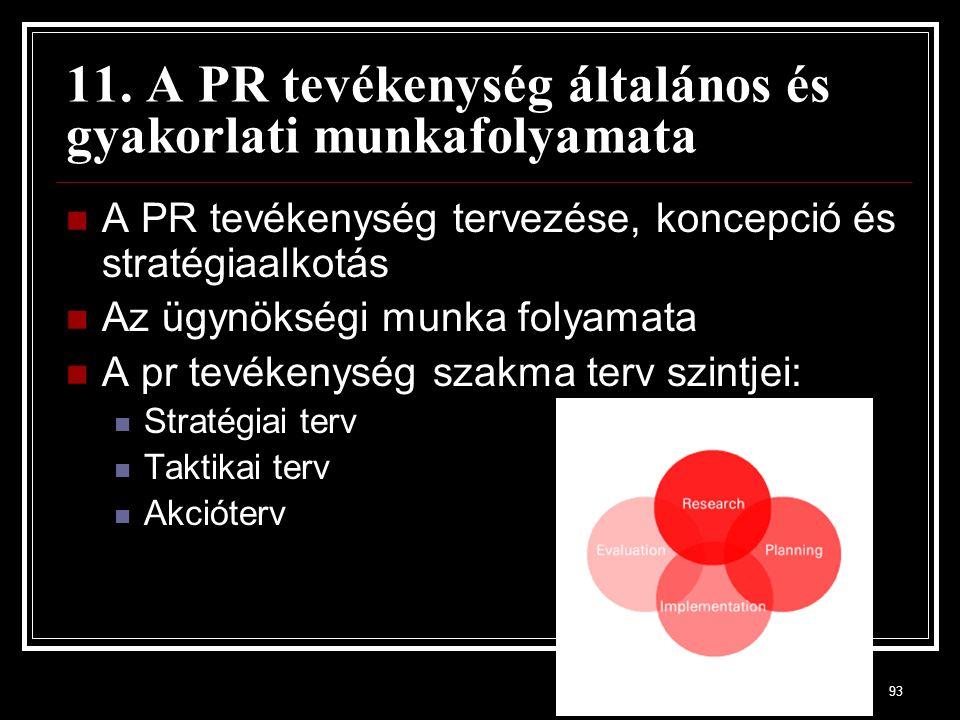 93 11. A PR tevékenység általános és gyakorlati munkafolyamata A PR tevékenység tervezése, koncepció és stratégiaalkotás Az ügynökségi munka folyamata