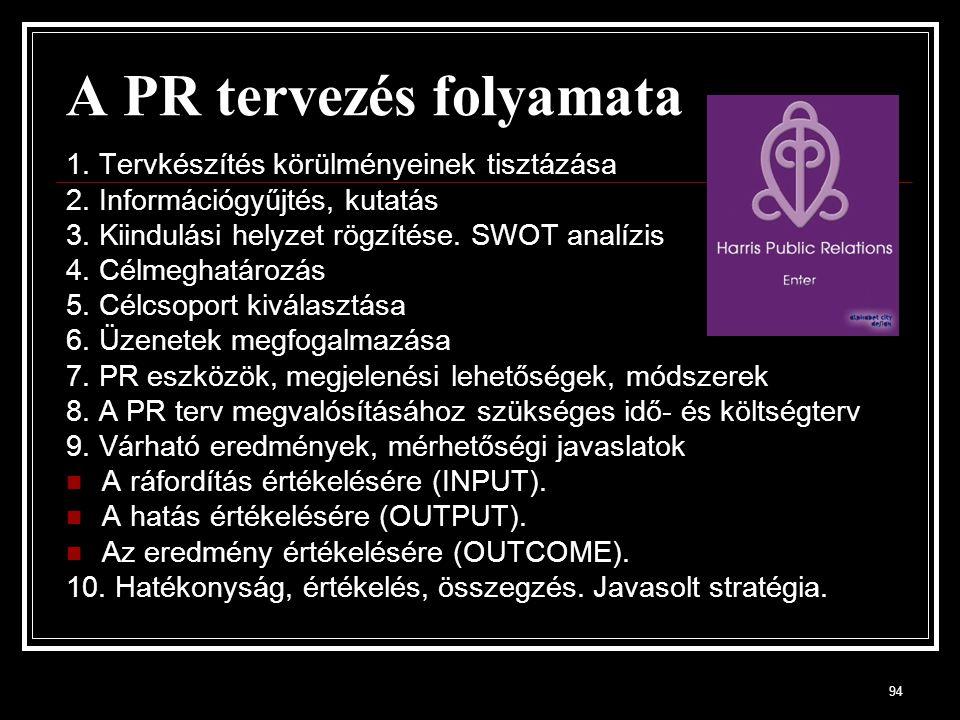 94 A PR tervezés folyamata 1. Tervkészítés körülményeinek tisztázása 2. Információgyűjtés, kutatás 3. Kiindulási helyzet rögzítése. SWOT analízis 4. C