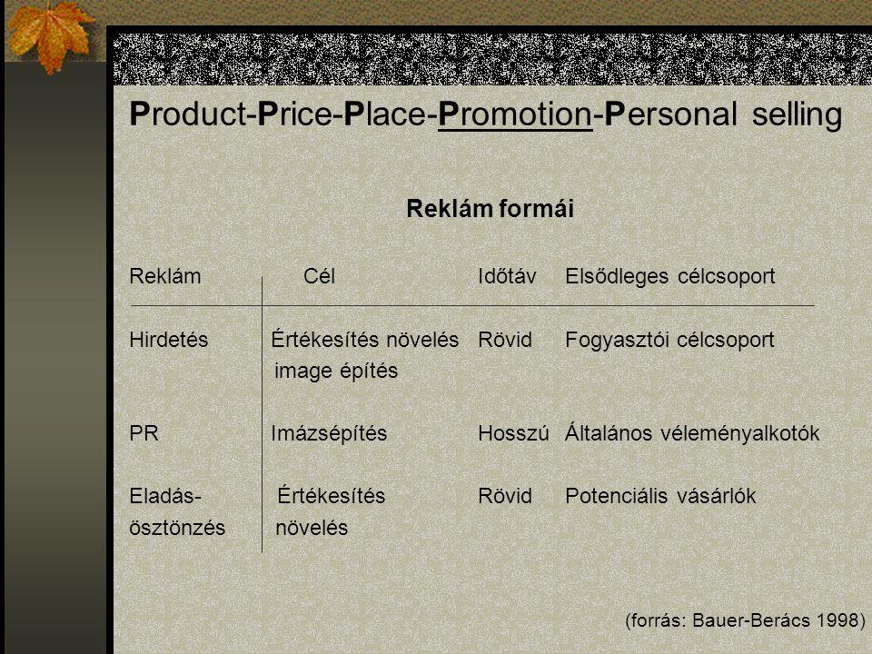 Product-Price-Place-Promotion-Personal selling Reklám formái ReklámCélIdőtávElsődleges célcsoport Hirdetés Értékesítés növelésRövidFogyasztói célcsoport image építés PR ImázsépítésHosszúÁltalános véleményalkotók Eladás- ÉrtékesítésRövidPotenciális vásárlók ösztönzés növelés (forrás: Bauer-Berács 1998)