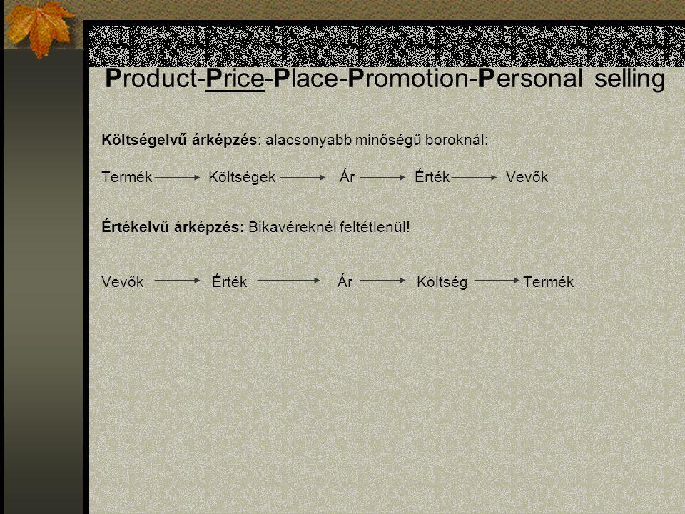 Product-Price-Place-Promotion-Personal selling Költségelvű árképzés: alacsonyabb minőségű boroknál: Termék Költségek Ár Érték Vevők Értékelvű árképzés: Bikavéreknél feltétlenül.