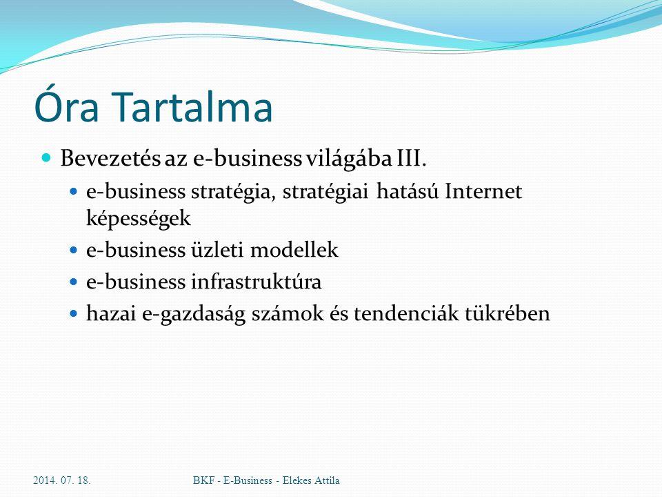 Óra Tartalma Bevezetés az e-business világába III. e-business stratégia, stratégiai hatású Internet képességek e-business üzleti modellek e-business i