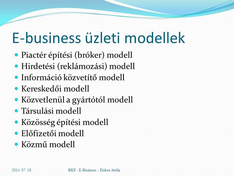 E-business üzleti modellek Piactér építési (bróker) modell Hirdetési (reklámozási) modell Információ közvetítő modell Kereskedői modell Közvetlenül a