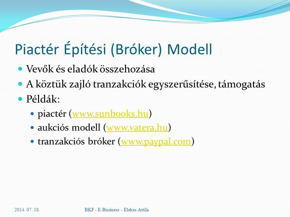 Piactér Építési (Bróker) Modell Vevők és eladók összehozása A köztük zajló tranzakciók egyszerűsítése, támogatás Példák: piactér (www.sunbooks.hu)www.
