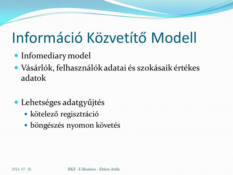 Információ Közvetítő Modell Infomediary model Vásárlók, felhasználók adatai és szokásaik értékes adatok Lehetséges adatgyűjtés kötelező regisztráció b