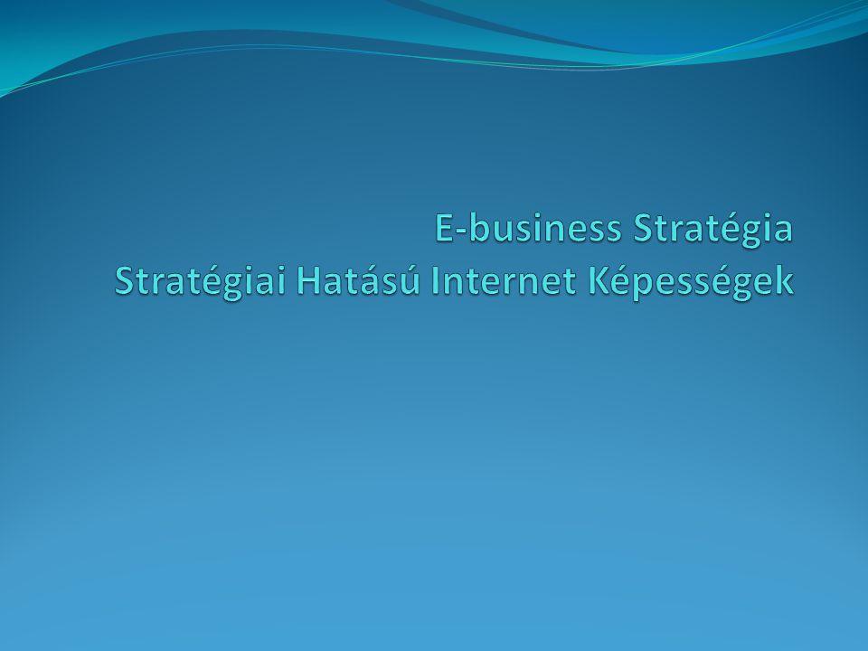 Hazai Lakossági Körkép Internet használat (2005 vége) 2014. 07. 18.BKF - E-Business - Elekes Attila