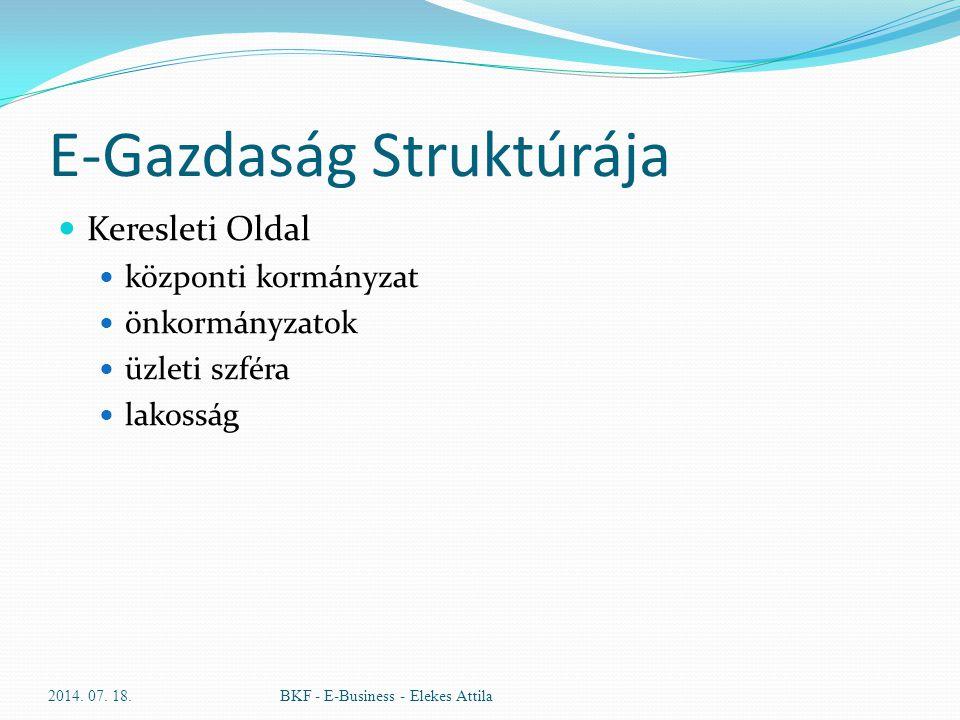 E-Gazdaság Struktúrája Keresleti Oldal központi kormányzat önkormányzatok üzleti szféra lakosság 2014. 07. 18.BKF - E-Business - Elekes Attila