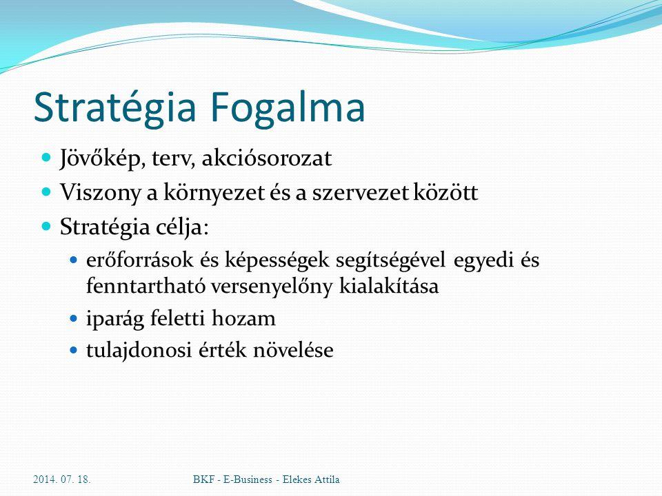 Stratégia Fogalma Jövőkép, terv, akciósorozat Viszony a környezet és a szervezet között Stratégia célja: erőforrások és képességek segítségével egyedi