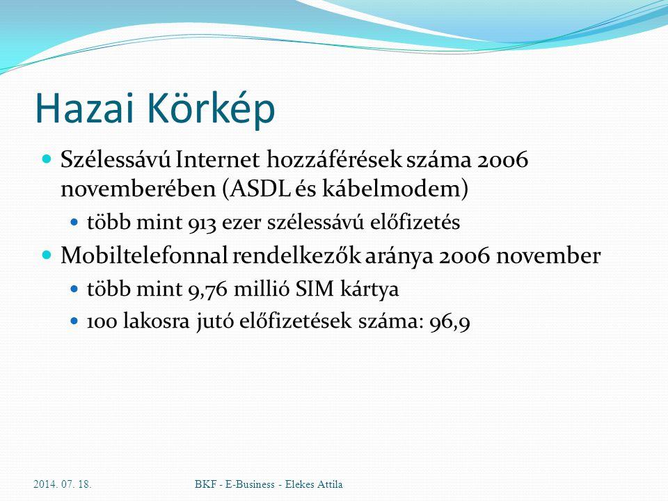 Hazai Körkép Szélessávú Internet hozzáférések száma 2006 novemberében (ASDL és kábelmodem) több mint 913 ezer szélessávú előfizetés Mobiltelefonnal re