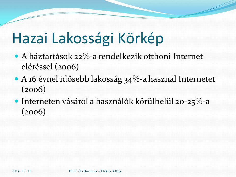 Hazai Lakossági Körkép A háztartások 22%-a rendelkezik otthoni Internet eléréssel (2006) A 16 évnél idősebb lakosság 34%-a használ Internetet (2006) I
