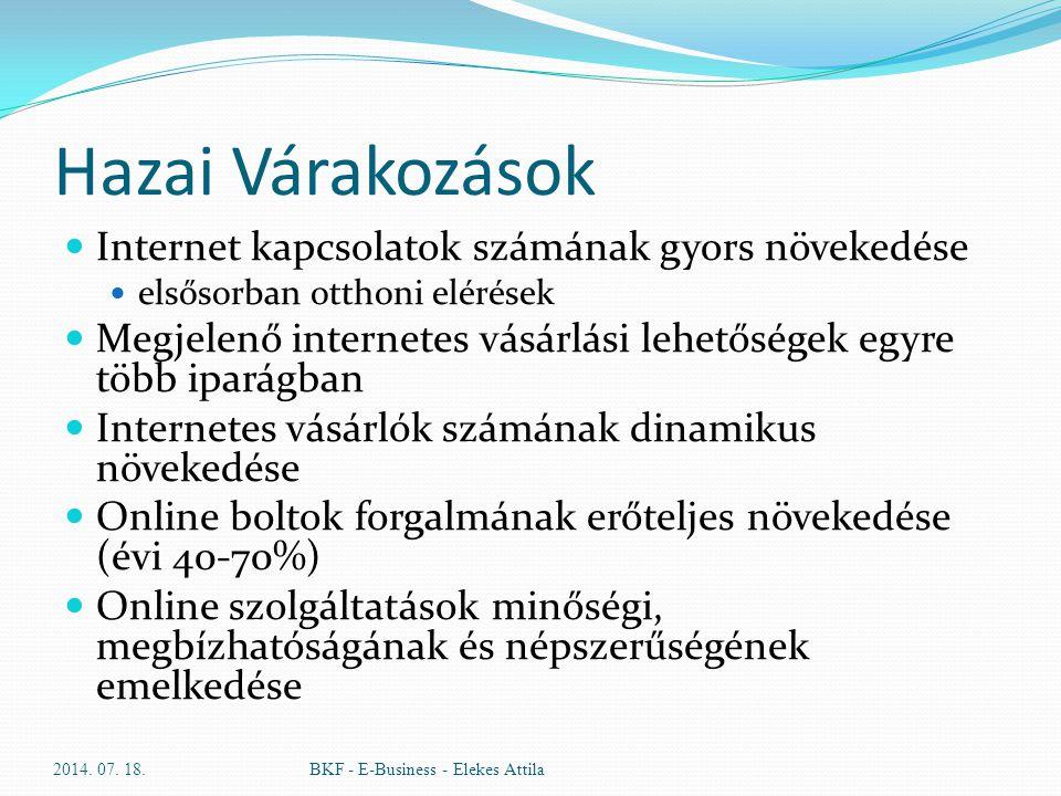 Hazai Várakozások Internet kapcsolatok számának gyors növekedése elsősorban otthoni elérések Megjelenő internetes vásárlási lehetőségek egyre több ipa