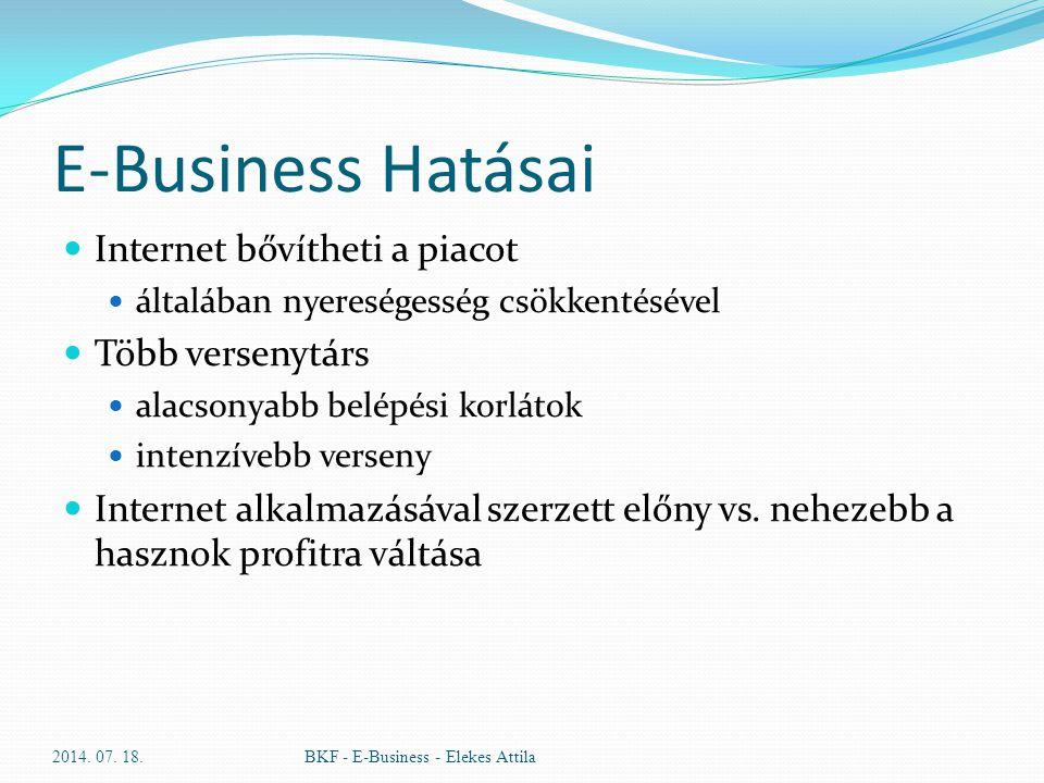 E-Business Hatásai Internet bővítheti a piacot általában nyereségesség csökkentésével Több versenytárs alacsonyabb belépési korlátok intenzívebb verse