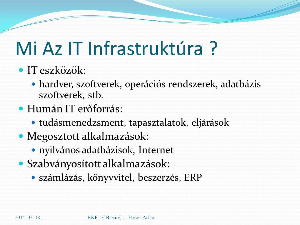 Mi Az IT Infrastruktúra ? IT eszközök: hardver, szoftverek, operációs rendszerek, adatbázis szoftverek, stb. Humán IT erőforrás: tudásmenedzsment, tap