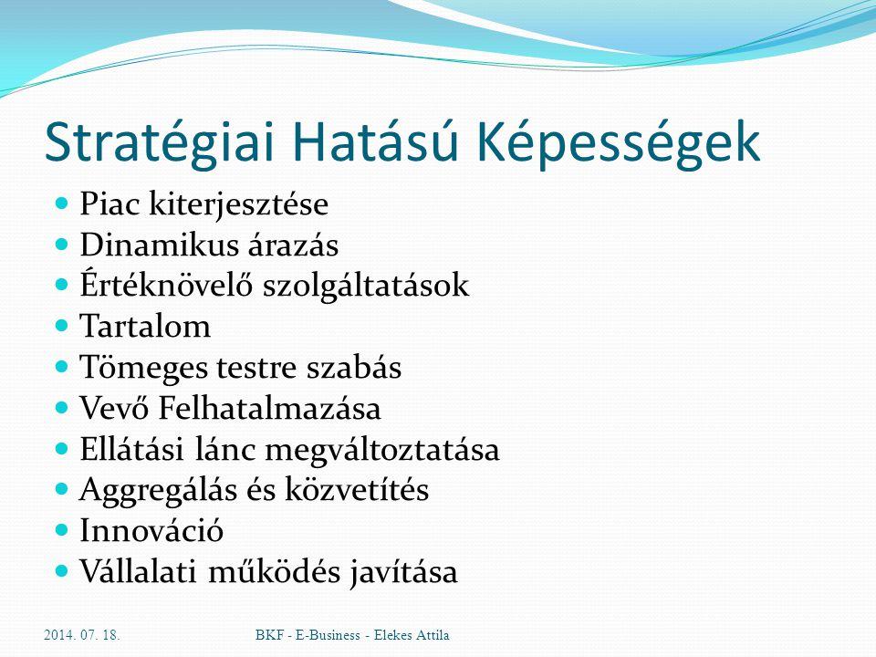 Hirdetési (Reklámozási) Modell A tartalomszolgáltatás mellett a weboldal felületén különböző reklámok kerülnek elhelyezésre Főbb típusok: általános (horizontális) portál www.index.hu, www.origo.hu www.index.huwww.origo.hu személyre szabott portál specializált (vertikális) portál 2014.