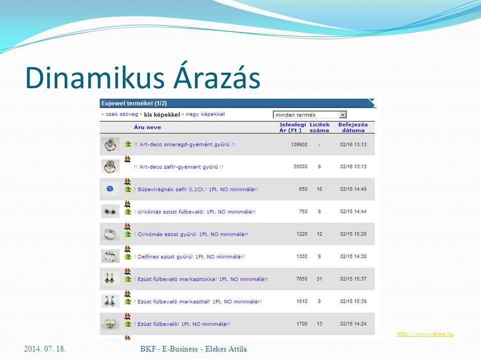 Dinamikus Árazás 2014. 07. 18.BKF - E-Business - Elekes Attila http://www.vatera.hu