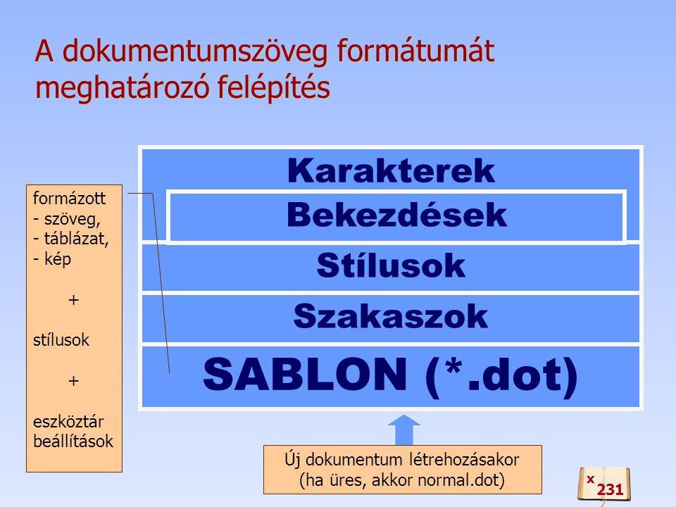 A dokumentumszöveg formátumát meghatározó felépítés Karakterek...