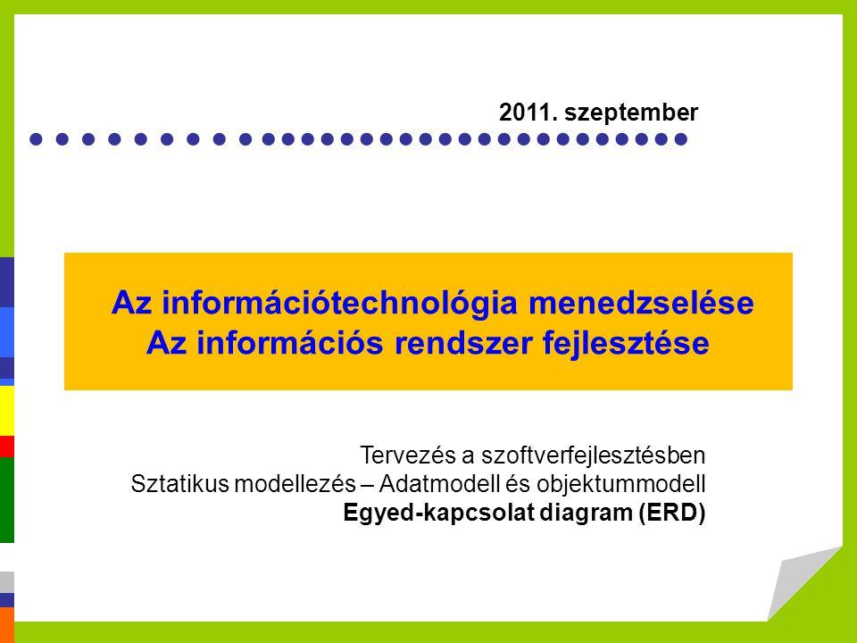 A témakör Az információtechnológia menedzselése Az információs rendszer fejlesztése 1.