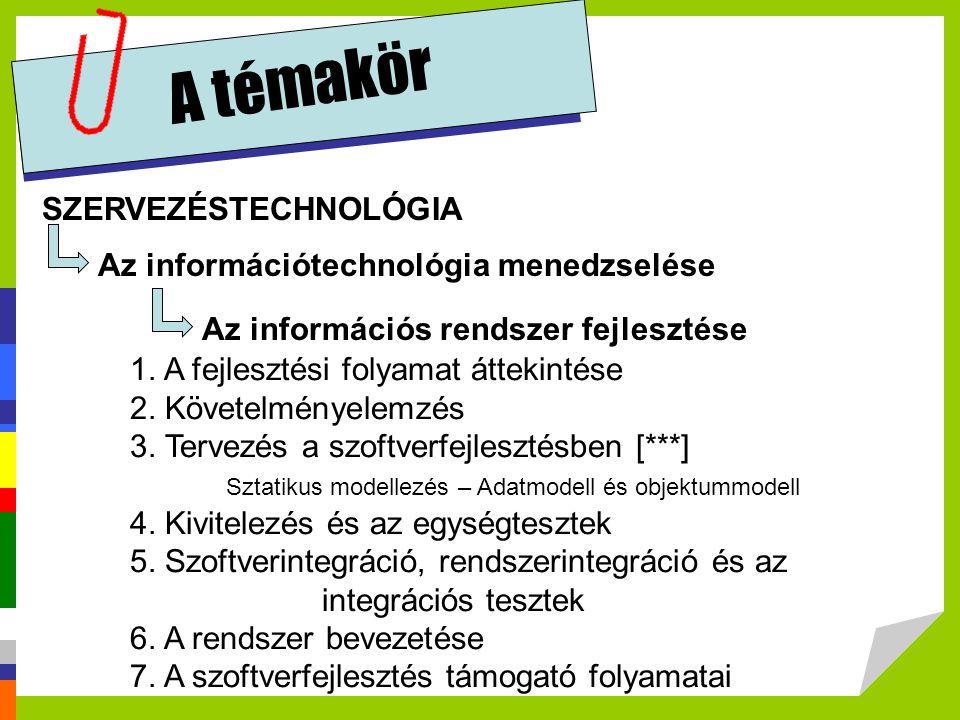 A témakör Az információtechnológia menedzselése Az információs rendszer fejlesztése 1. A fejlesztési folyamat áttekintése 2. Követelményelemzés 3. Ter