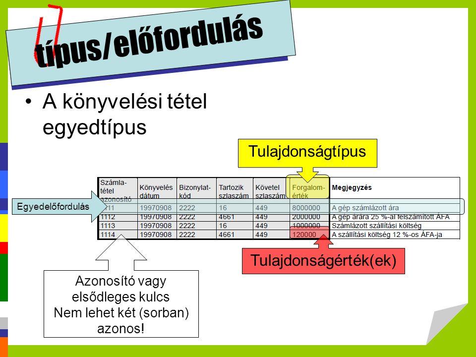 rekurzív kapcsolat egy egyedtípus önmagával is alkothat kapcsolatot neve: rekurzív (visszamutató, homogén) kapcsolat pl.