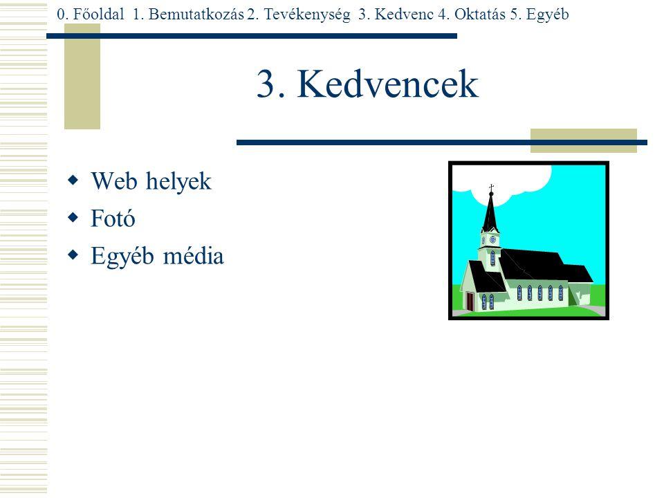 3. Kedvencek  Web helyek  Fotó  Egyéb média 0.