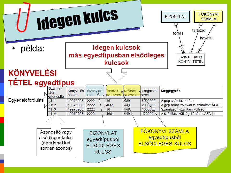 Idegen kulcs példa: Egyedelőfordulás idegen kulcsok más egyedtípusban elsődleges kulcsok Azonosító vagy elsődleges kulcs (nem lehet két sorban azonos)