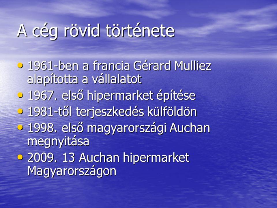 A cég rövid története 1961-ben a francia Gérard Mulliez alapította a vállalatot 1961-ben a francia Gérard Mulliez alapította a vállalatot 1967. első h