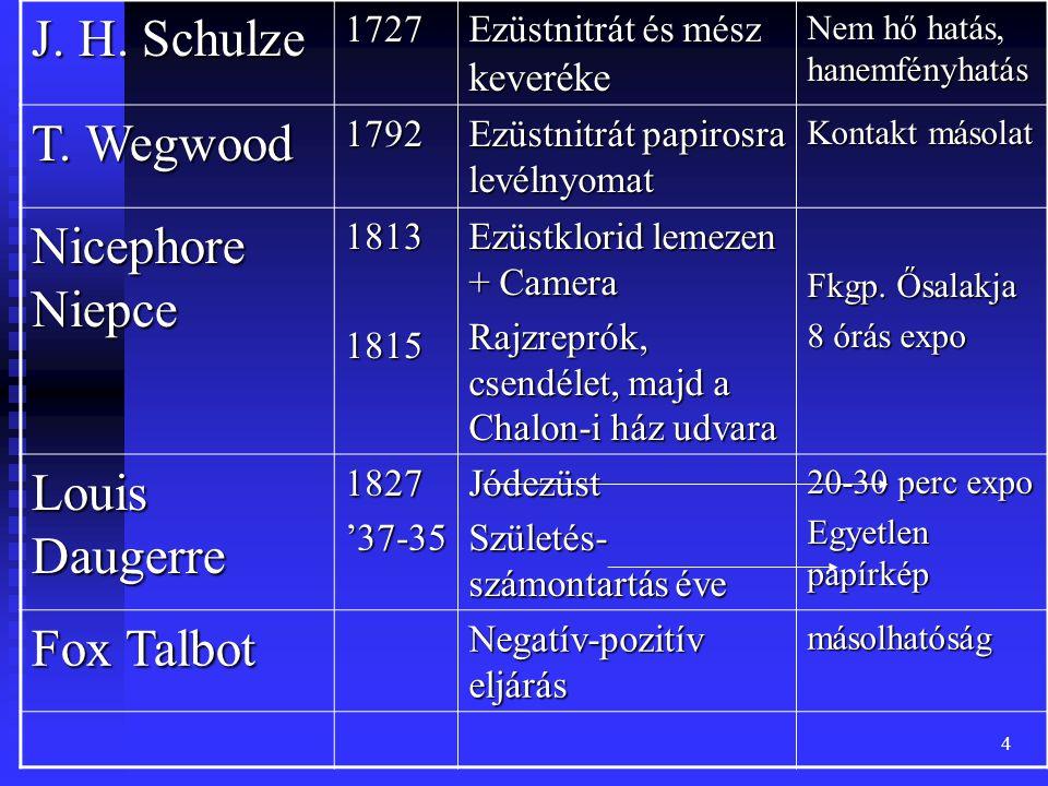 4 J.H. Schulze 1727 Ezüstnitrát és mész keveréke Nem hő hatás, hanemfényhatás T.