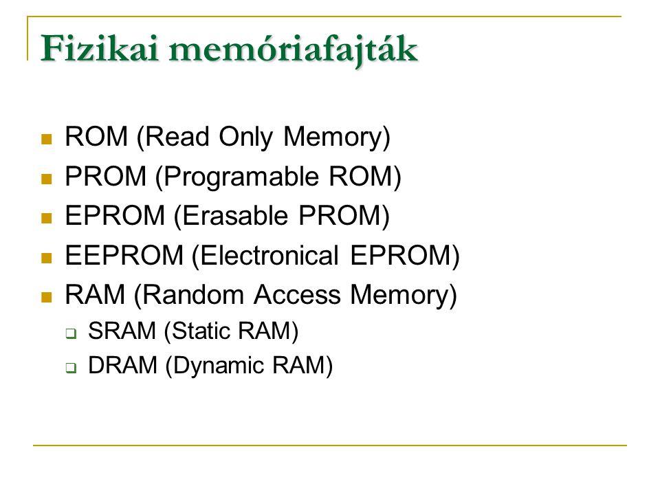 Fizikai memóriafajták ROM (Read Only Memory) PROM (Programable ROM) EPROM (Erasable PROM) EEPROM (Electronical EPROM) RAM (Random Access Memory)  SRA