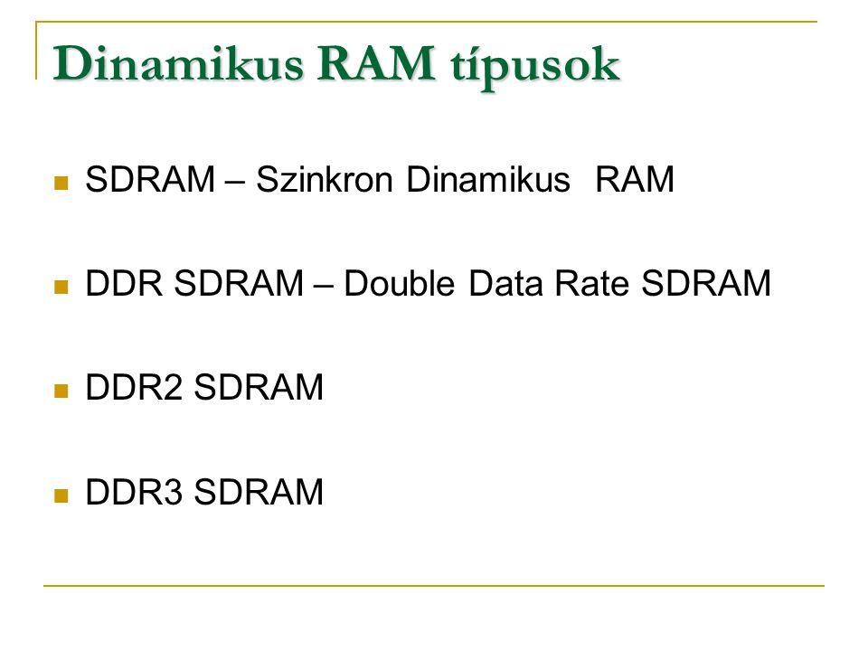Dinamikus RAM típusok SDRAM – Szinkron Dinamikus RAM DDR SDRAM – Double Data Rate SDRAM DDR2 SDRAM DDR3 SDRAM