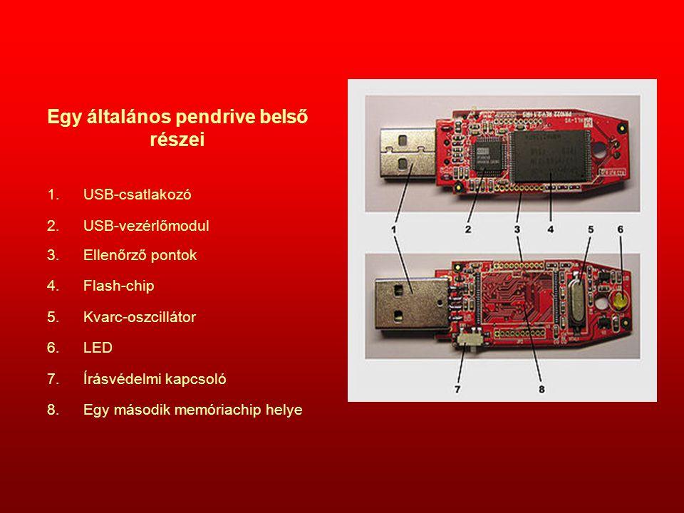 Egy általános pendrive belső részei 1.USB-csatlakozó 2.USB-vezérlőmodul 3.Ellenőrző pontok 4.Flash-chip 5.Kvarc-oszcillátor 6.LED 7.Írásvédelmi kapcso