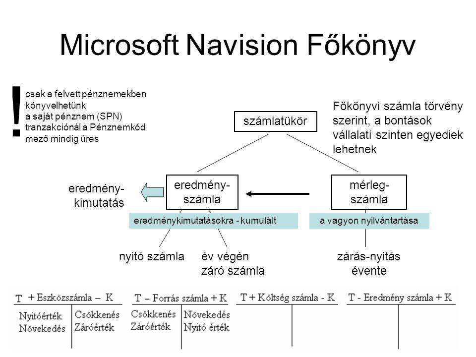 Microsoft Navision Főkönyv számlatükör eredmény- számla mérleg- számla eredmény- kimutatás eredménykimutatásokra - kumulálta vagyon nyilvántartása nyitó számlaév végén záró számla zárás-nyitás évente Főkönyvi számla törvény szerint, a bontások vállalati szinten egyediek lehetnek csak a felvett pénznemekben könyvelhetünk a saját pénznem (SPN) tranzakciónál a Pénznemkód mező mindig üres !