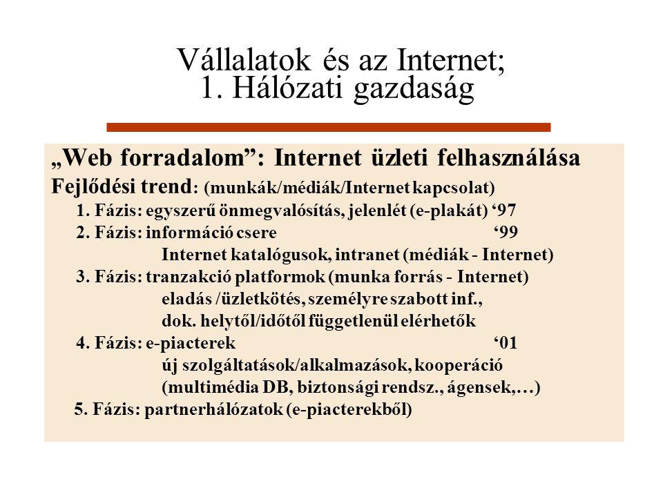 """Vállalatok és az Internet; 1. Hálózati gazdaság """" Web forradalom"""": Internet üzleti felhasználása Fejlődési trend : (munkák/médiák/Internet kapcsolat)"""