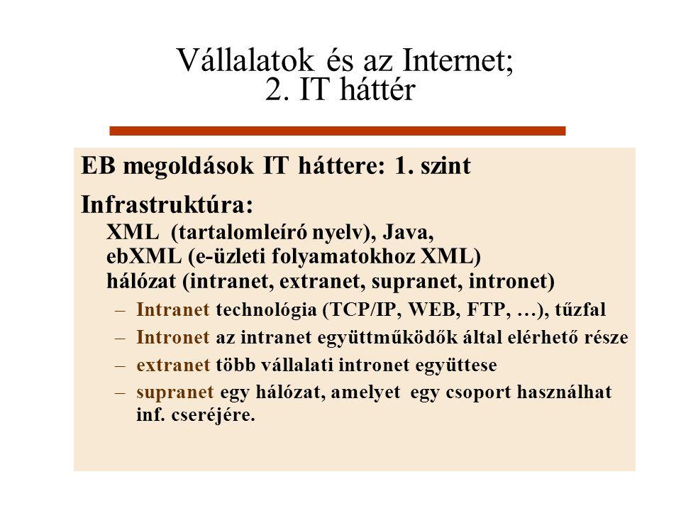Vállalatok és az Internet; 2. IT háttér EB megoldások IT háttere: 1. szint Infrastruktúra: XML (tartalomleíró nyelv), Java, ebXML (e-üzleti folyamatok