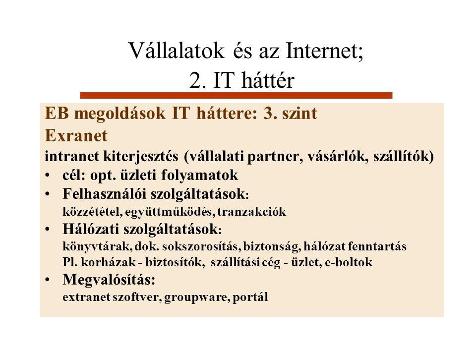 Vállalatok és az Internet; 2. IT háttér EB megoldások IT háttere: 3. szint Exranet intranet kiterjesztés (vállalati partner, vásárlók, szállítók) cél:
