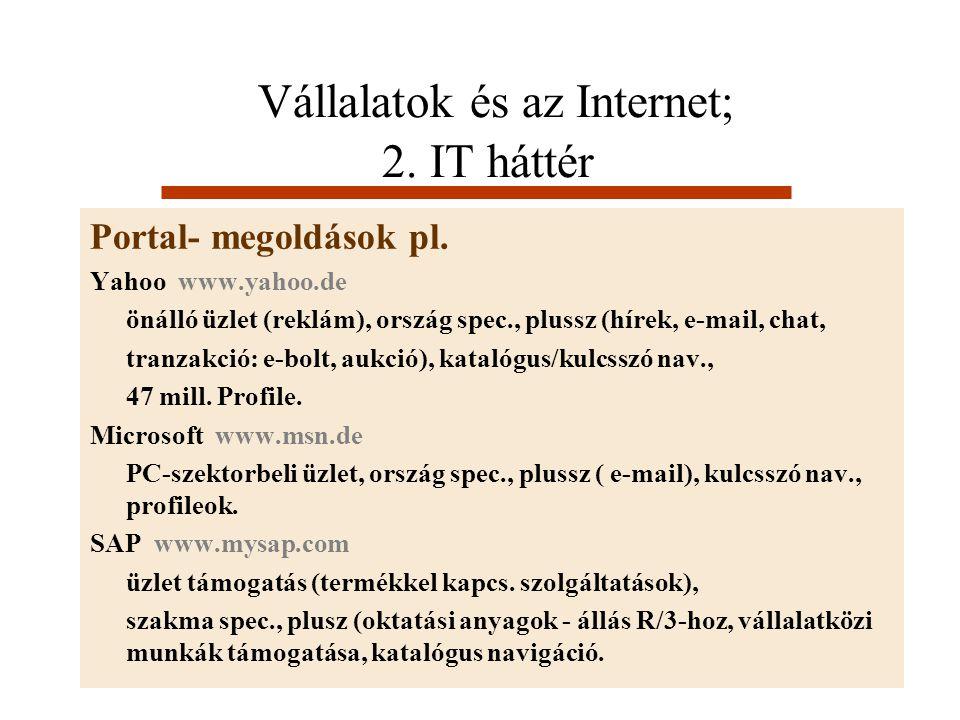 Vállalatok és az Internet; 2. IT háttér Portal- megoldások pl. Yahoo www.yahoo.de önálló üzlet (reklám), ország spec., plussz (hírek, e-mail, chat, tr