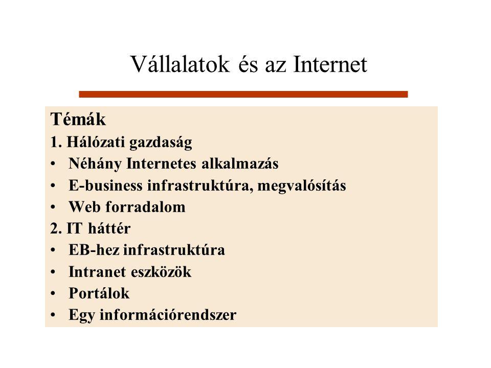 Vállalatok és az Internet Témák 1. Hálózati gazdaság Néhány Internetes alkalmazás E-business infrastruktúra, megvalósítás Web forradalom 2. IT háttér